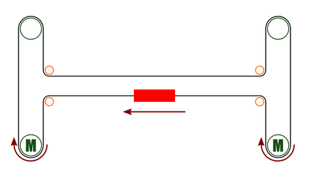 H-belt X-axis move